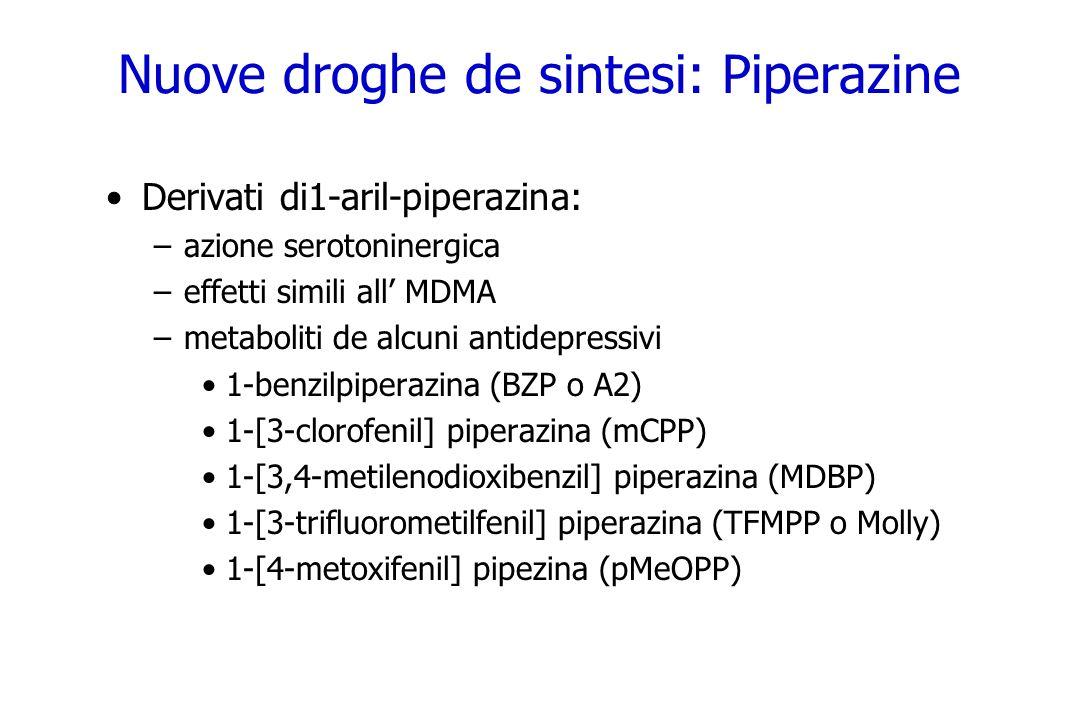 Che cosa é la MDMA.É la 3,4-metilendiossimetanfetamina (MDMA) Detta anche ecstasy, XTC, Adam,...
