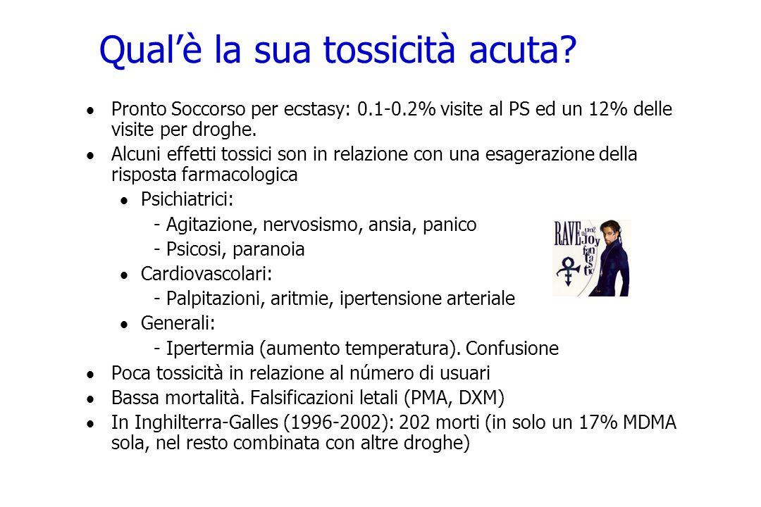 Qualè la sua tossicità acuta? Pronto Soccorso per ecstasy: 0.1-0.2% visite al PS ed un 12% delle visite per droghe. Alcuni effetti tossici son in rela