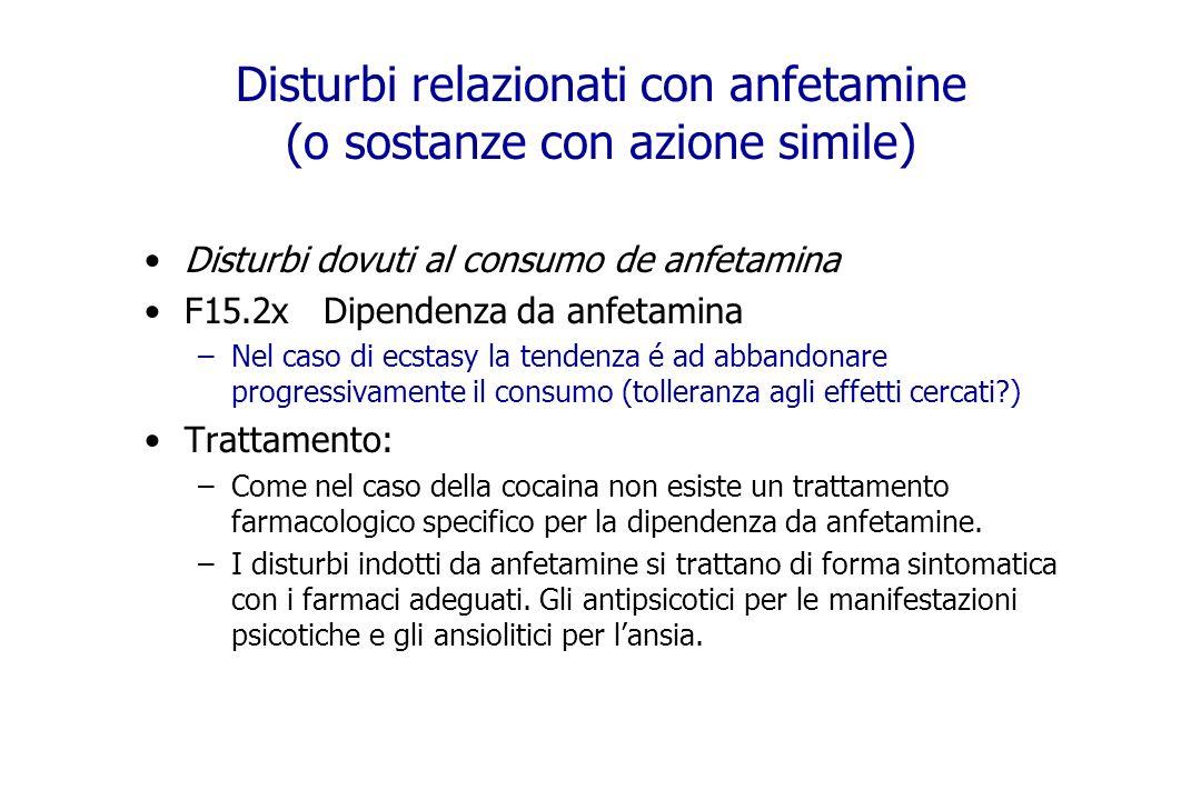 Disturbi relazionati con anfetamine (o sostanze con azione simile) Disturbi dovuti al consumo de anfetamina F15.2x Dipendenza da anfetamina –Nel caso