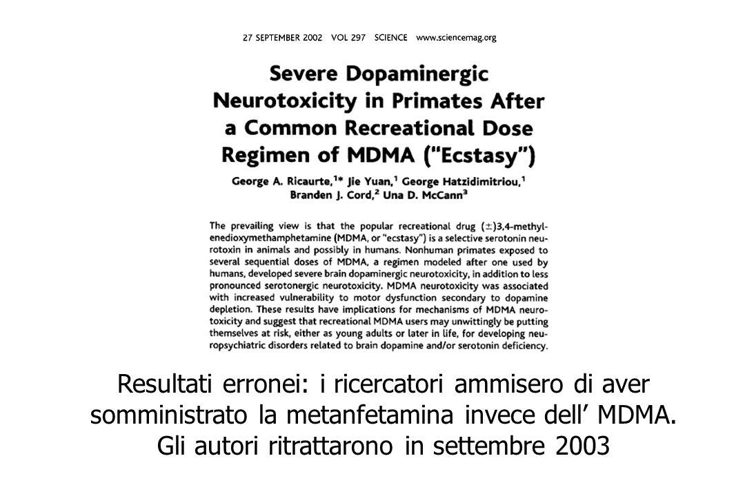 Resultati erronei: i ricercatori ammisero di aver somministrato la metanfetamina invece dell MDMA. Gli autori ritrattarono in settembre 2003