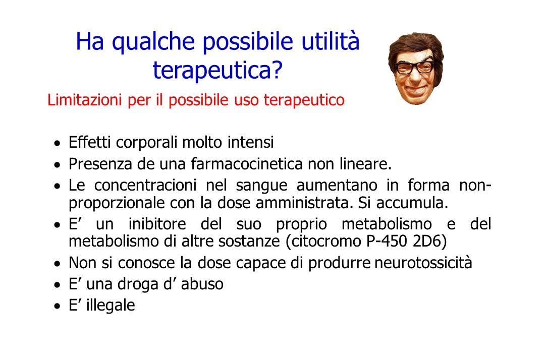 Ha qualche possibile utilità terapeutica? Limitazioni per il possibile uso terapeutico Effetti corporali molto intensi Presenza de una farmacocinetica