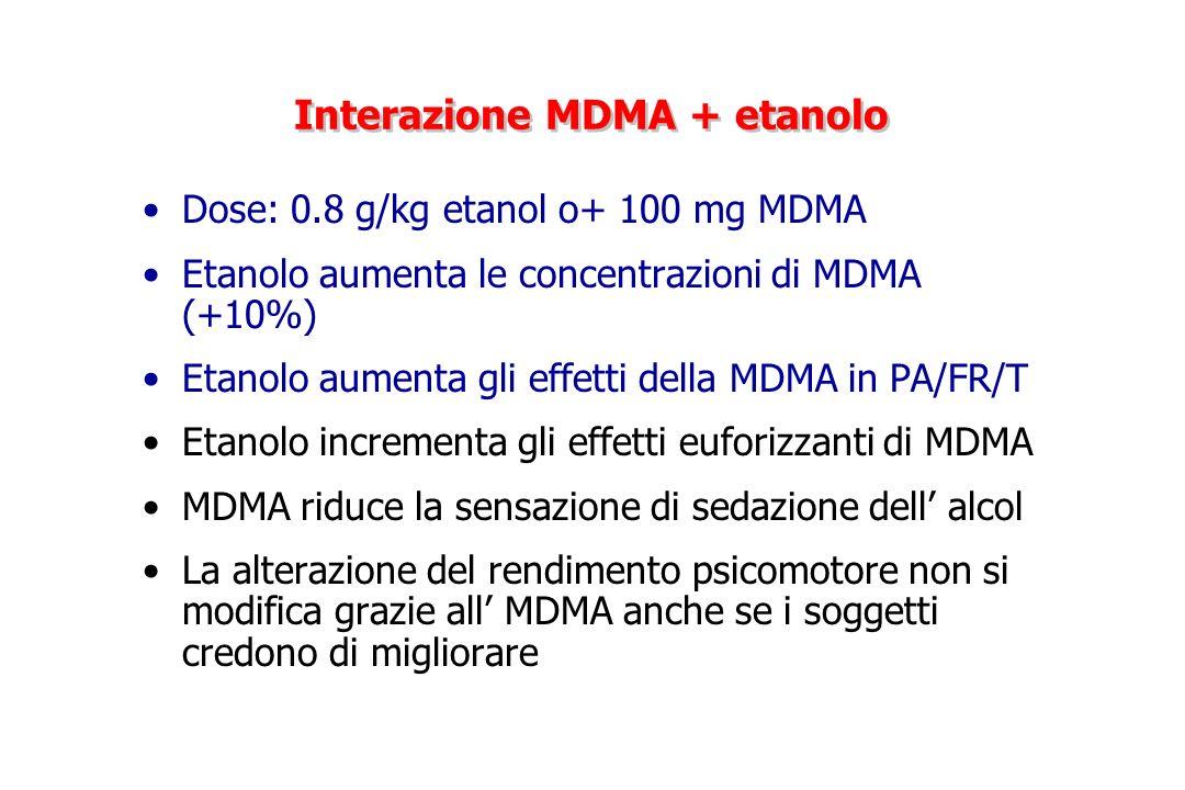Interazione MDMA + etanolo Dose: 0.8 g/kg etanol o+ 100 mg MDMA Etanolo aumenta le concentrazioni di MDMA (+10%) Etanolo aumenta gli effetti della MDM