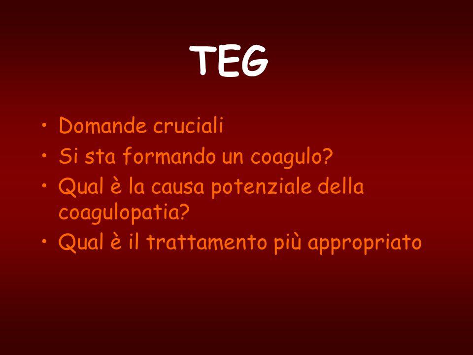 Tromboelastogramma La TEG misura lintera coagulazione e riflette lattività e linterazione tra i fattori della coagulazione, le PLT e il fibrinogeno laddove i parametri standars della coagulazione ne forniscono solo una misura quantitativa.