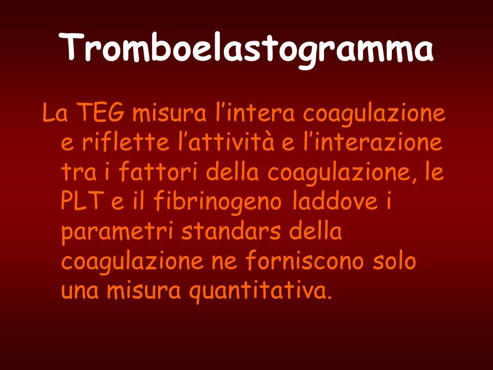 Tromboelastogramma La TEG misura lintera coagulazione e riflette lattività e linterazione tra i fattori della coagulazione, le PLT e il fibrinogeno la