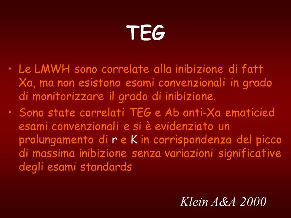 TEG Le LMWH sono correlate alla inibizione di fatt Xa, ma non esistono esami convenzionali in grado di monitorizzare il grado di inibizione. Sono stat