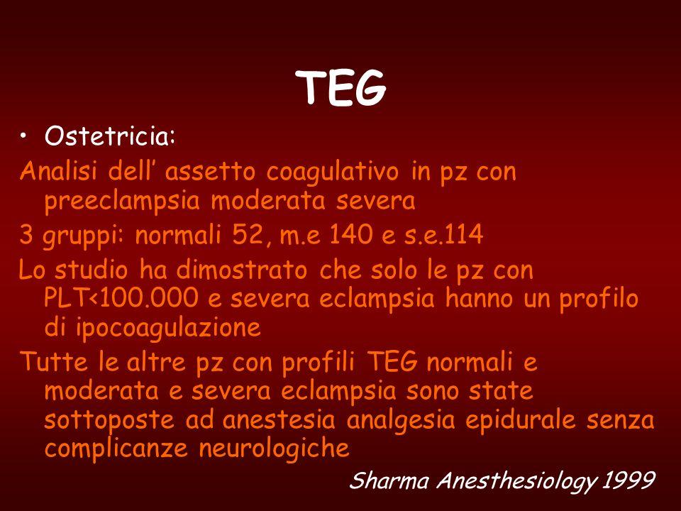 TEG Ostetricia: Analisi dell assetto coagulativo in pz con preeclampsia moderata severa 3 gruppi: normali 52, m.e 140 e s.e.114 Lo studio ha dimostrat