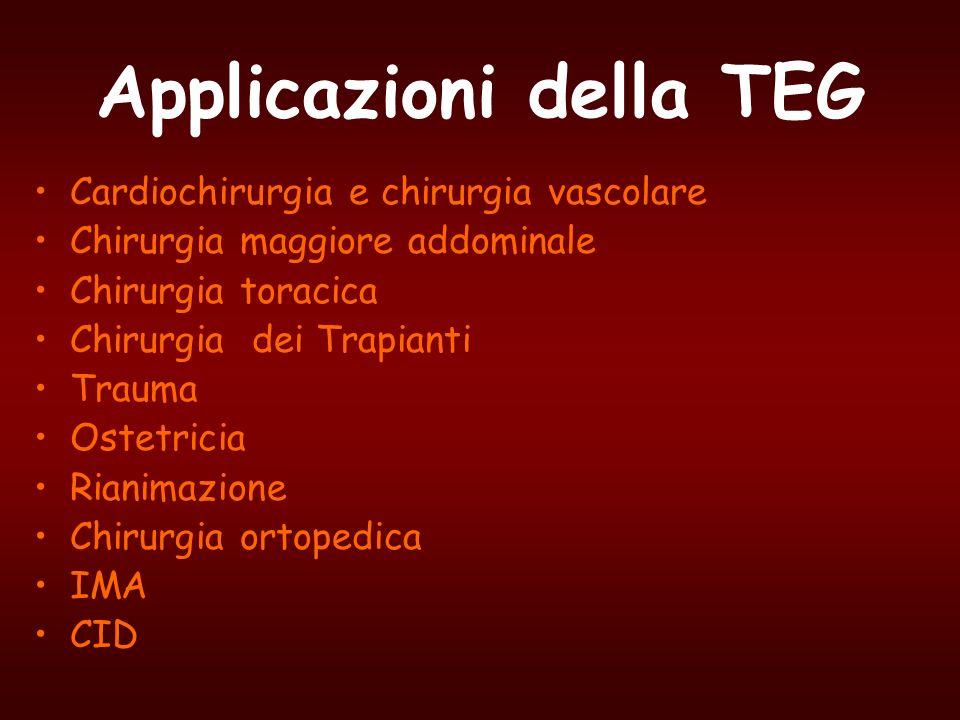 Applicazioni della TEG Cardiochirurgia e chirurgia vascolare Chirurgia maggiore addominale Chirurgia toracica Chirurgia dei Trapianti Trauma Ostetrici