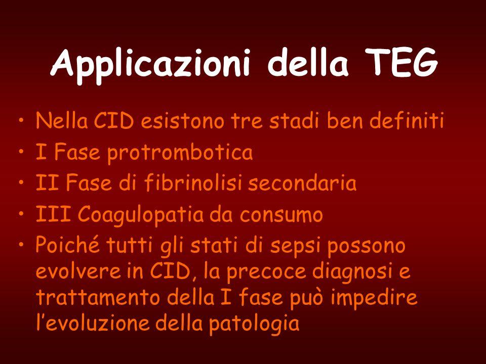 Applicazioni della TEG Nella CID esistono tre stadi ben definiti I Fase protrombotica II Fase di fibrinolisi secondaria III Coagulopatia da consumo Po