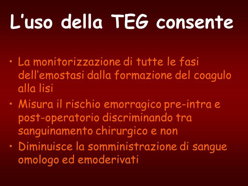 Luso della TEG consente La monitorizzazione di tutte le fasi dellemostasi dalla formazione del coagulo alla lisi Misura il rischio emorragico pre-intr