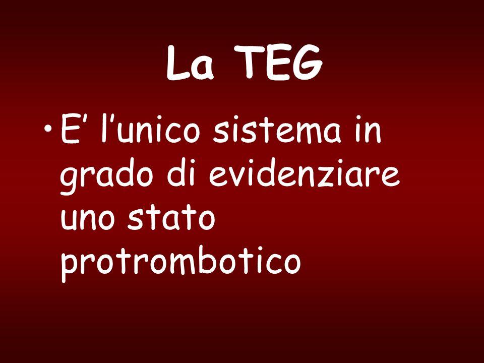 La TEG E lunico sistema in grado di evidenziare uno stato protrombotico
