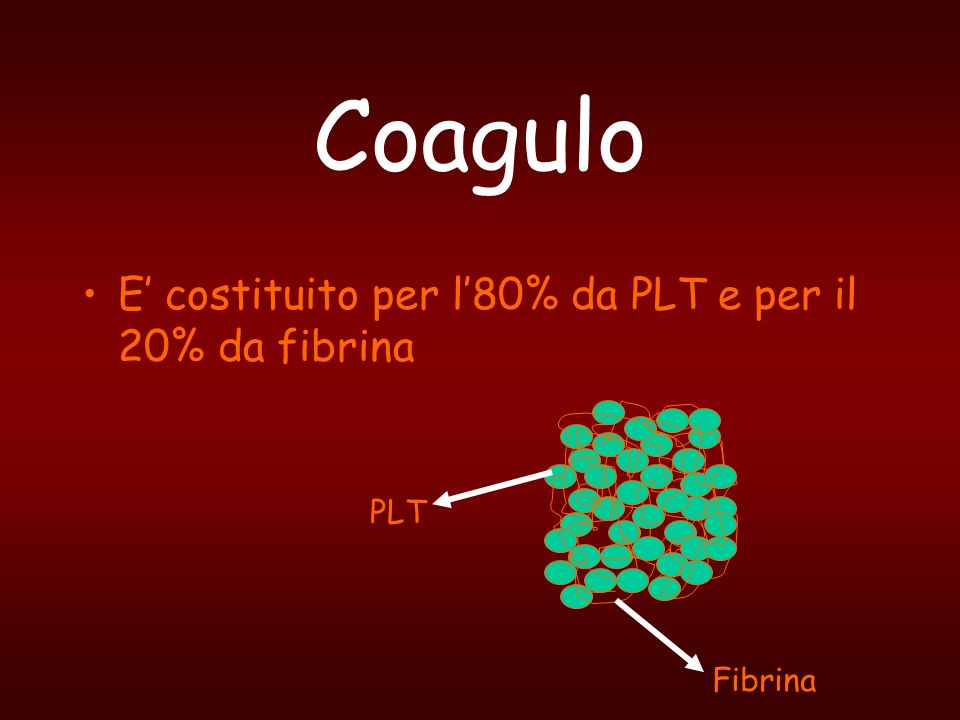 CampioneReagente/sanguescopo Sangue nativo Val.glob.coagul AttivatoCelite, Kaolinio,trombina Vel.lanalisi AntifibrinoliticiAprotinina,a.alfa aminocaproico, tranex Antag.la fibrinol.