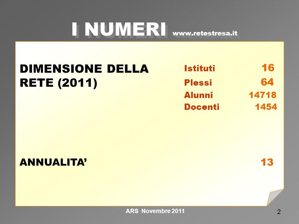 I NUMERI www.retestresa.it i DIMENSIONE DELLA RETE (2011) Istituti 16 Plessi 64 Alunni 14718 Docenti 1454 ANNUALITA 13 ARS Novembre 2011 2
