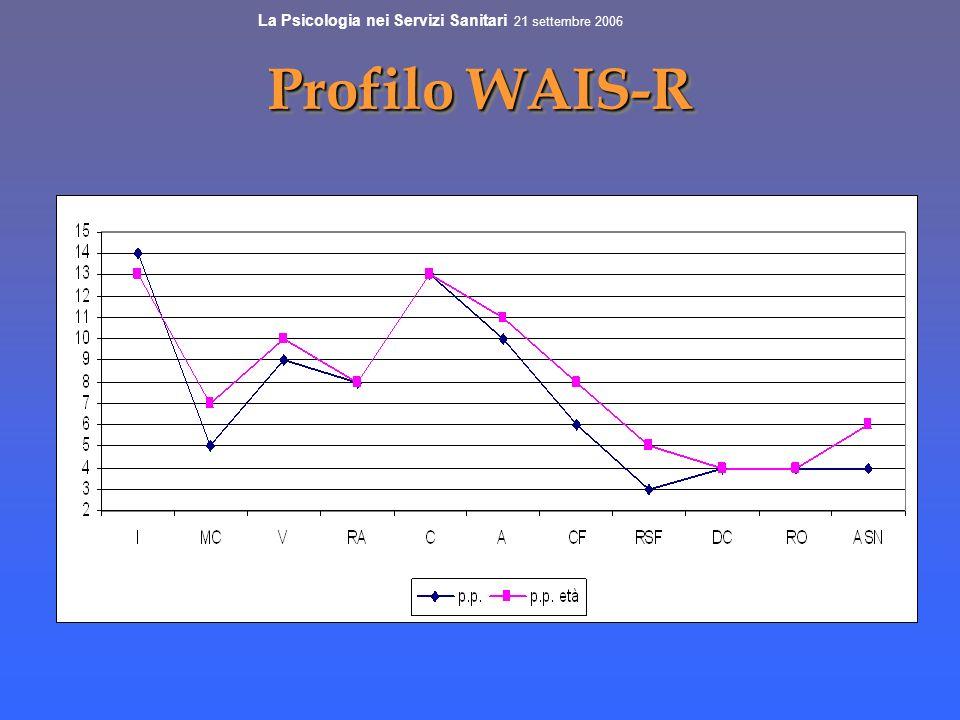Profilo WAIS-R La Psicologia nei Servizi Sanitari 21 settembre 2006
