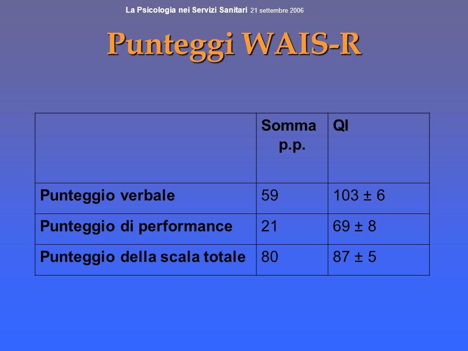 Punteggi WAIS-R Somma p.p. QI Punteggio verbale59103 ± 6 Punteggio di performance2169 ± 8 Punteggio della scala totale8087 ± 5 La Psicologia nei Servi