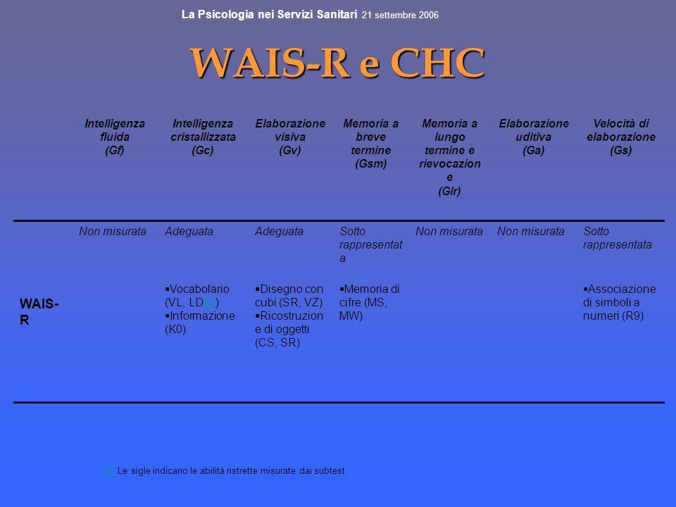 WAIS-R e CHC Intelligenza fluida (Gf) Intelligenza cristallizzata (Gc) Elaborazione visiva (Gv) Memoria a breve termine (Gsm) Memoria a lungo termine