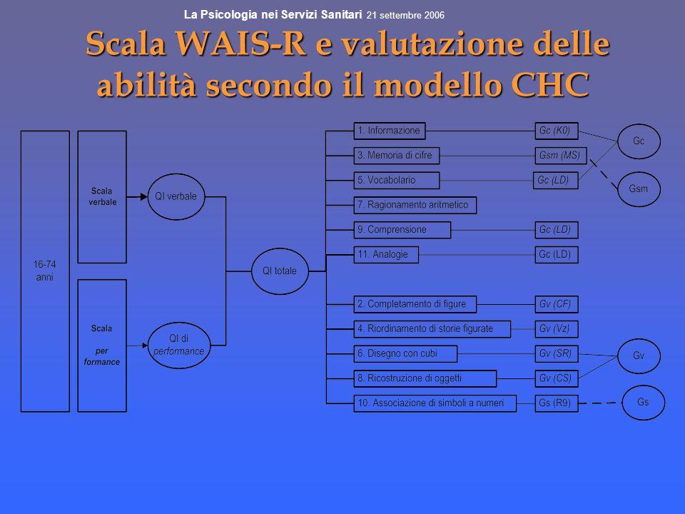 Scala WAIS-R e valutazione delle abilità secondo il modello CHC La Psicologia nei Servizi Sanitari 21 settembre 2006
