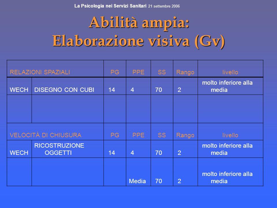 Abilità ampia: Elaborazione visiva (Gv) RELAZIONI SPAZIALIPGPPESSRangolivello WECHDISEGNO CON CUBI 14 4 70 2 molto inferiore alla media VELOCITÀ DI CH