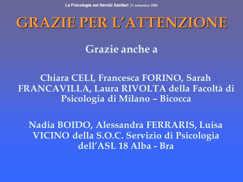 GRAZIE PER LATTENZIONE Grazie anche a Chiara CELI, Francesca FORINO, Sarah FRANCAVILLA, Laura RIVOLTA della Facoltà di Psicologia di Milano – Bicocca
