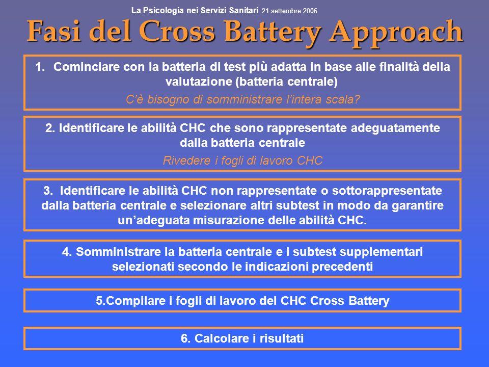 Fasi del Cross Battery Approach 1.Cominciare con la batteria di test più adatta in base alle finalità della valutazione (batteria centrale) Cè bisogno