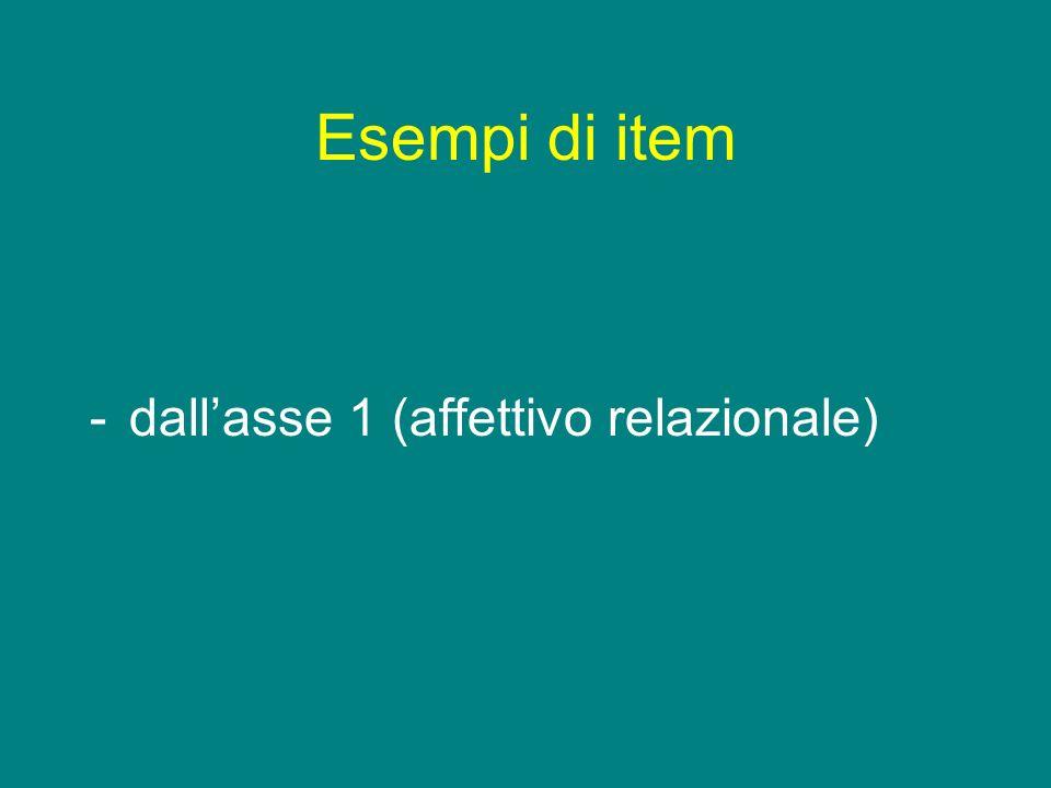 Esempi di item -dallasse 1 (affettivo relazionale)