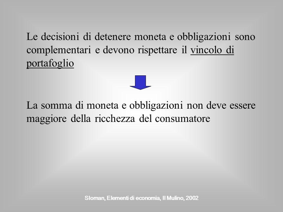 Sloman, Elementi di economia, Il Mulino, 2002 Le decisioni di detenere moneta e obbligazioni sono complementari e devono rispettare il vincolo di port