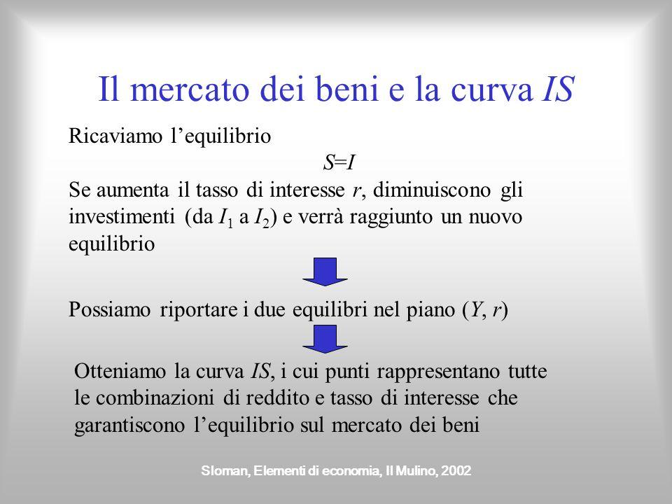 Sloman, Elementi di economia, Il Mulino, 2002 Il mercato dei beni e la curva IS Ricaviamo lequilibrio S=I Se aumenta il tasso di interesse r, diminuis