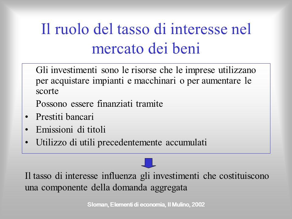 Sloman, Elementi di economia, Il Mulino, 2002 Il ruolo del tasso di interesse nel mercato dei beni Gli investimenti sono le risorse che le imprese uti