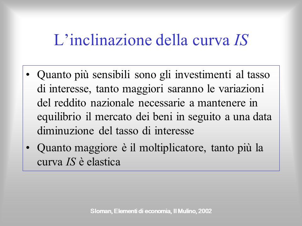 Sloman, Elementi di economia, Il Mulino, 2002 Linclinazione della curva IS Quanto più sensibili sono gli investimenti al tasso di interesse, tanto mag