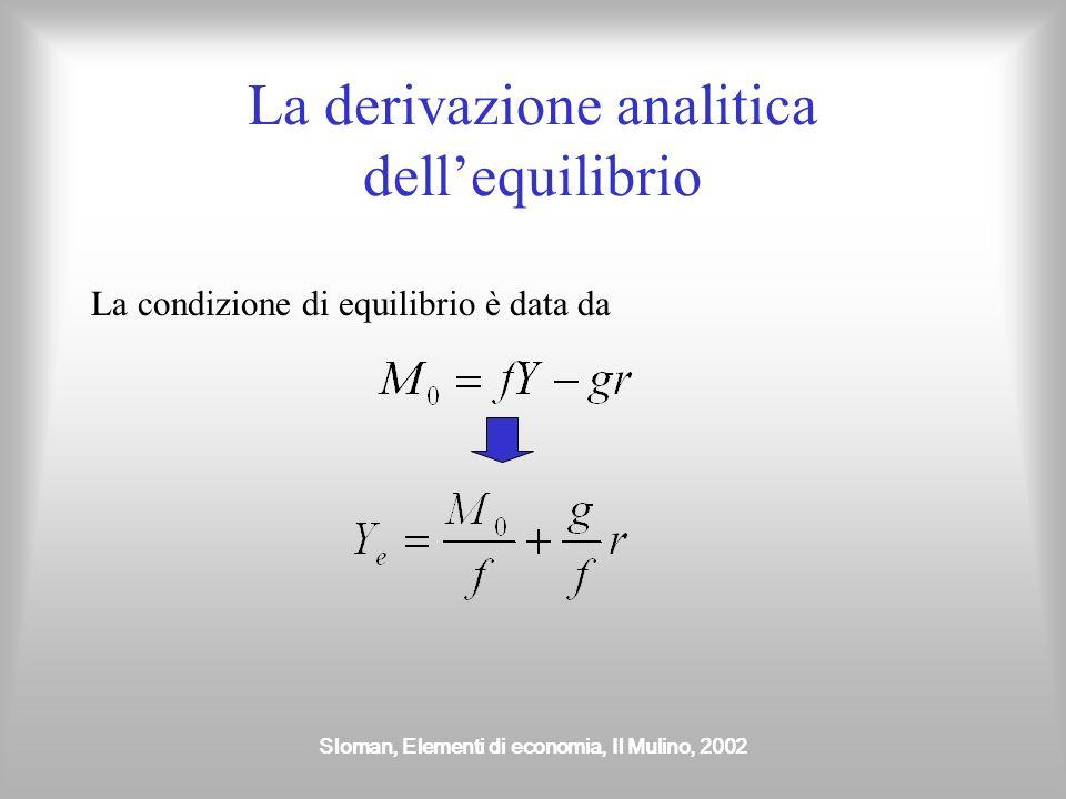 Sloman, Elementi di economia, Il Mulino, 2002 La derivazione analitica dellequilibrio La condizione di equilibrio è data da