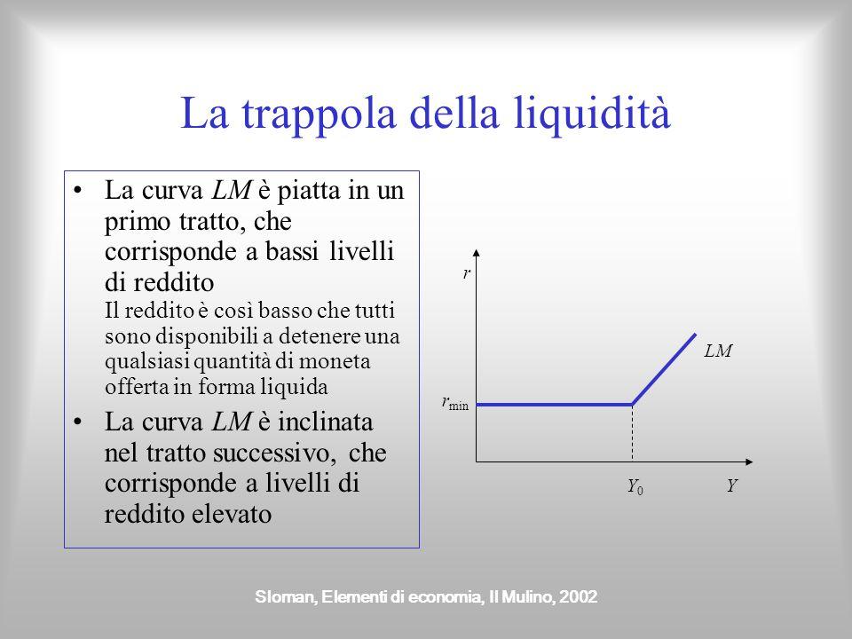 Sloman, Elementi di economia, Il Mulino, 2002 La trappola della liquidità La curva LM è piatta in un primo tratto, che corrisponde a bassi livelli di