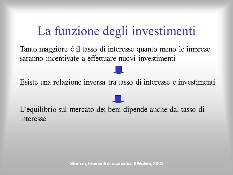 Sloman, Elementi di economia, Il Mulino, 2002 La funzione degli investimenti Tanto maggiore è il tasso di interesse quanto meno le imprese saranno inc