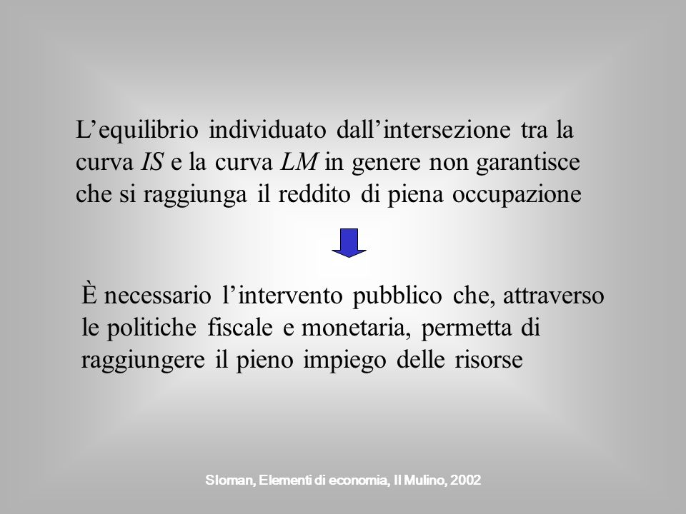 Sloman, Elementi di economia, Il Mulino, 2002 Lequilibrio individuato dallintersezione tra la curva IS e la curva LM in genere non garantisce che si r