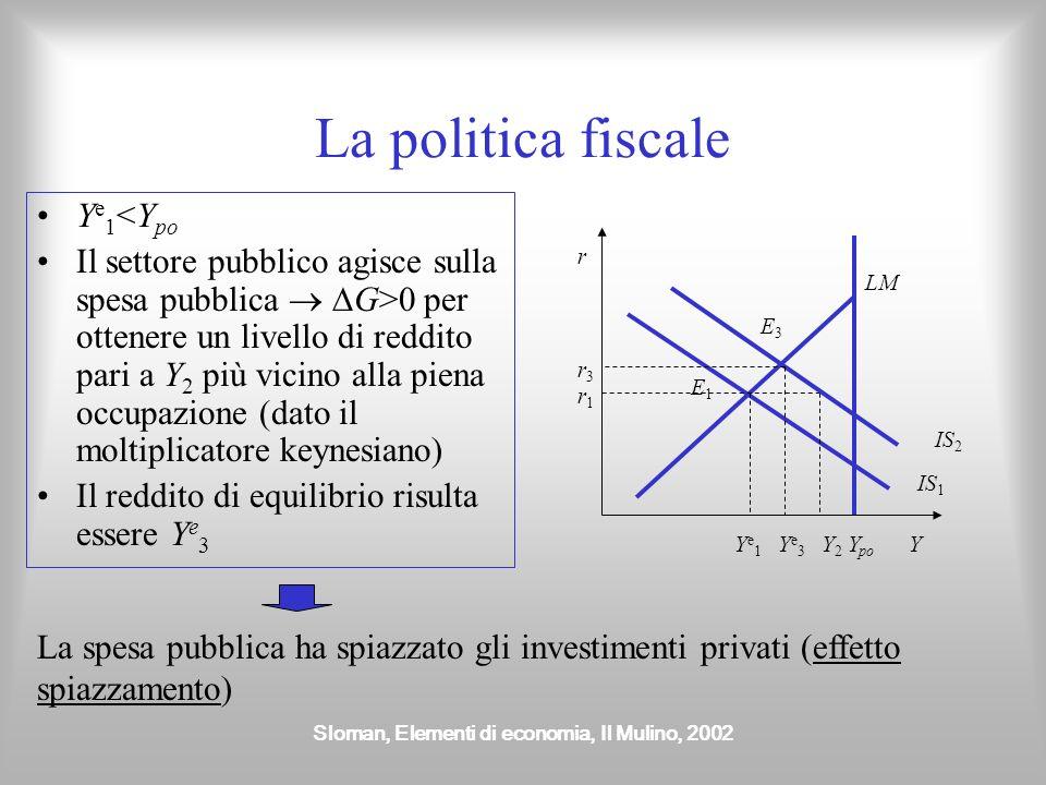 Sloman, Elementi di economia, Il Mulino, 2002 La politica fiscale Y e 1 <Y po Il settore pubblico agisce sulla spesa pubblica G>0 per ottenere un live
