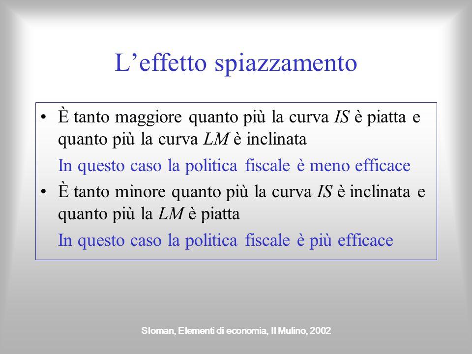 Sloman, Elementi di economia, Il Mulino, 2002 Leffetto spiazzamento È tanto maggiore quanto più la curva IS è piatta e quanto più la curva LM è inclin