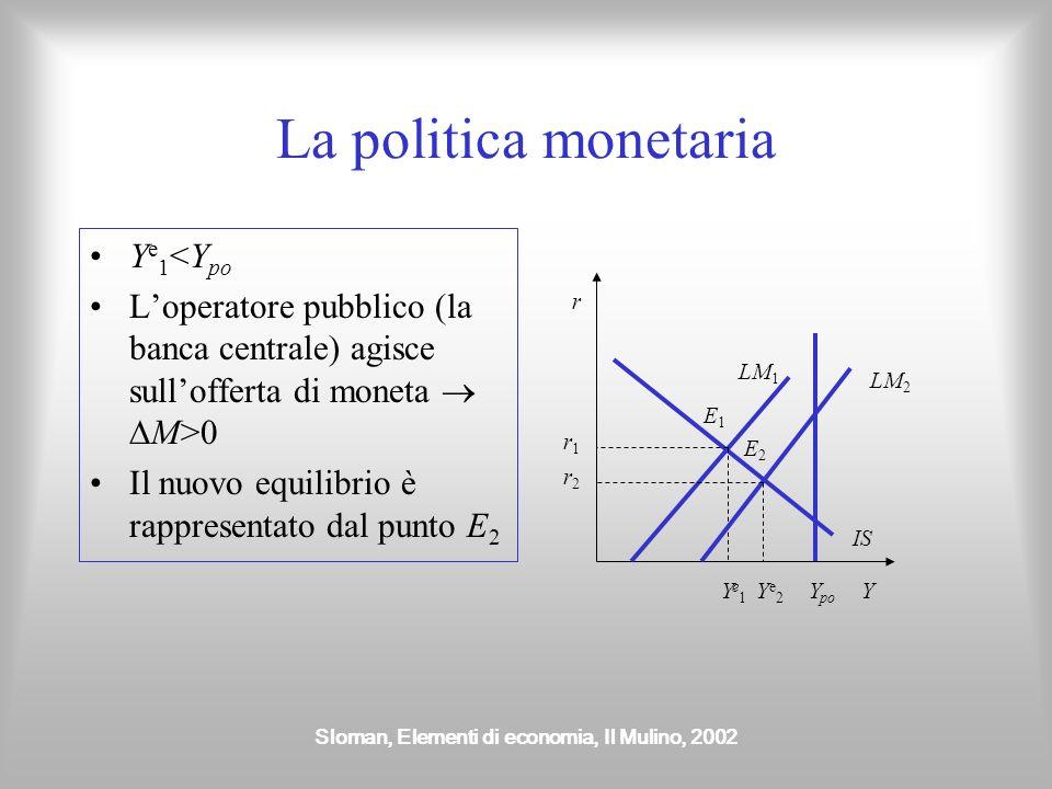 Sloman, Elementi di economia, Il Mulino, 2002 La politica monetaria Y e 1 <Y po Loperatore pubblico (la banca centrale) agisce sullofferta di moneta M