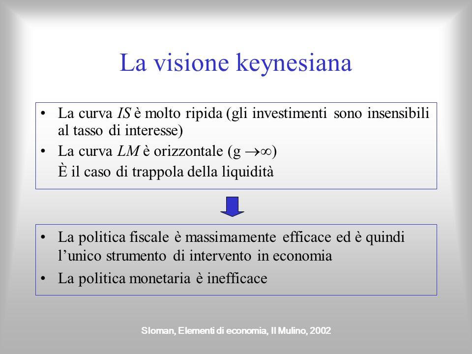 Sloman, Elementi di economia, Il Mulino, 2002 La visione keynesiana La curva IS è molto ripida (gli investimenti sono insensibili al tasso di interess