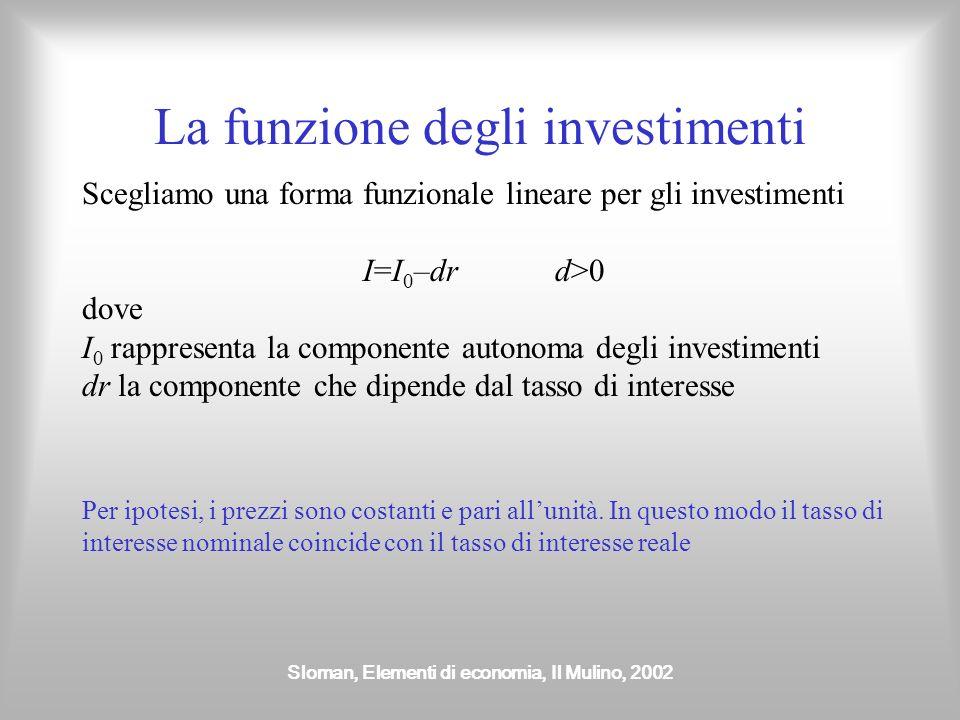Sloman, Elementi di economia, Il Mulino, 2002 La funzione degli investimenti Scegliamo una forma funzionale lineare per gli investimenti I=I 0 –drd>0