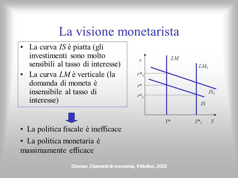 Sloman, Elementi di economia, Il Mulino, 2002 La visione monetarista La curva IS è piatta (gli investimenti sono molto sensibili al tasso di interesse