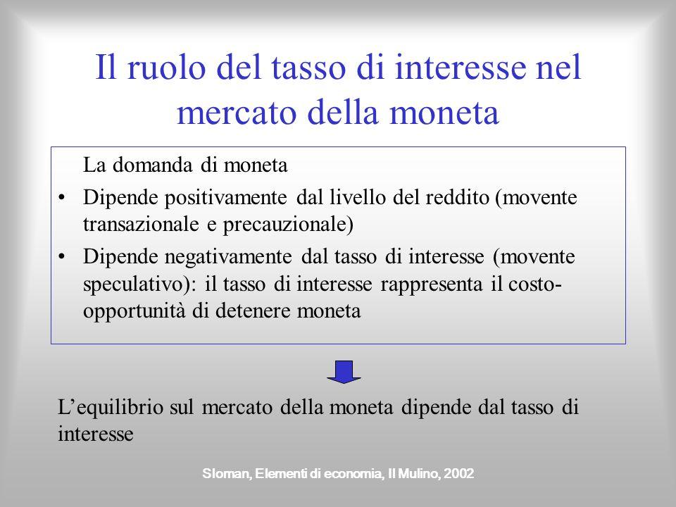 Sloman, Elementi di economia, Il Mulino, 2002 Il ruolo del tasso di interesse nel mercato della moneta La domanda di moneta Dipende positivamente dal