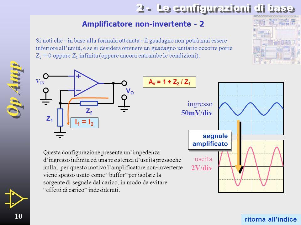 Op Amp 9 Z2Z2 Z1Z1 V IN VOVO 2.2 - Amplificatore non-invertente Applicando il segnale da amplificare allingresso non invertente e collegando le impede