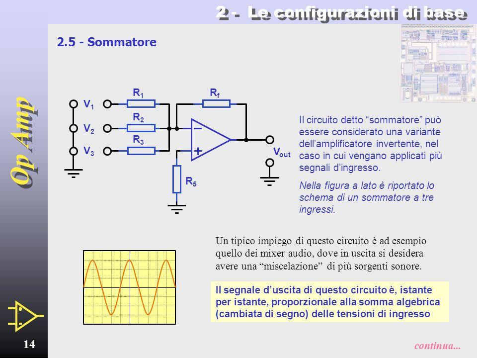 Op Amp 13 V out R3R3 R1R1 R2R2 R4R4 V2V2 V1V1 2 - Le configurazioni di base Amplificatore differenziale - 2 ritorna allindice Mentre le configurazioni
