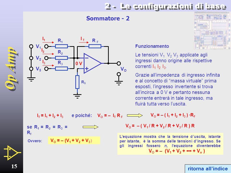Op Amp 14 2.5 - Sommatore 2 - Le configurazioni di base V out R2R2 R1R1 R3R3 R5R5 V2V2 V1V1 V3V3 RfRf Il circuito detto sommatore può essere considera
