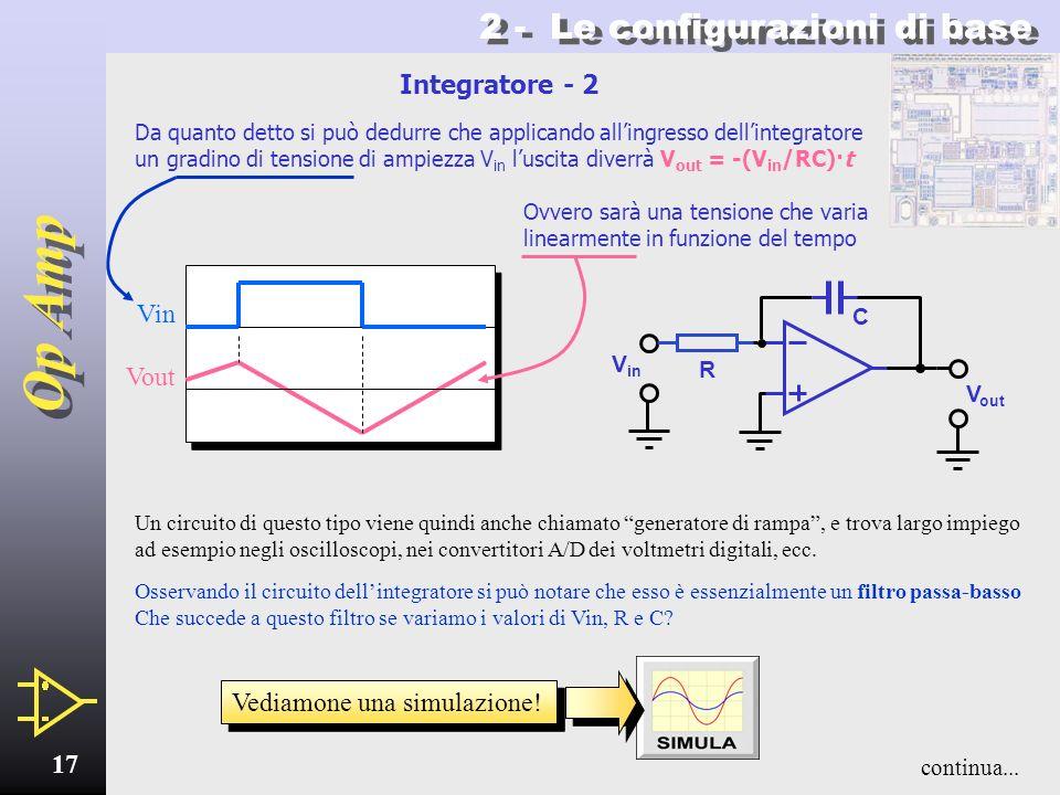 Op Amp 16 2 - Le configurazioni di base V out C R V in 2.6 - Integratore Se la rete di retroazione di un amplificatore invertente è di tipo capacitivo