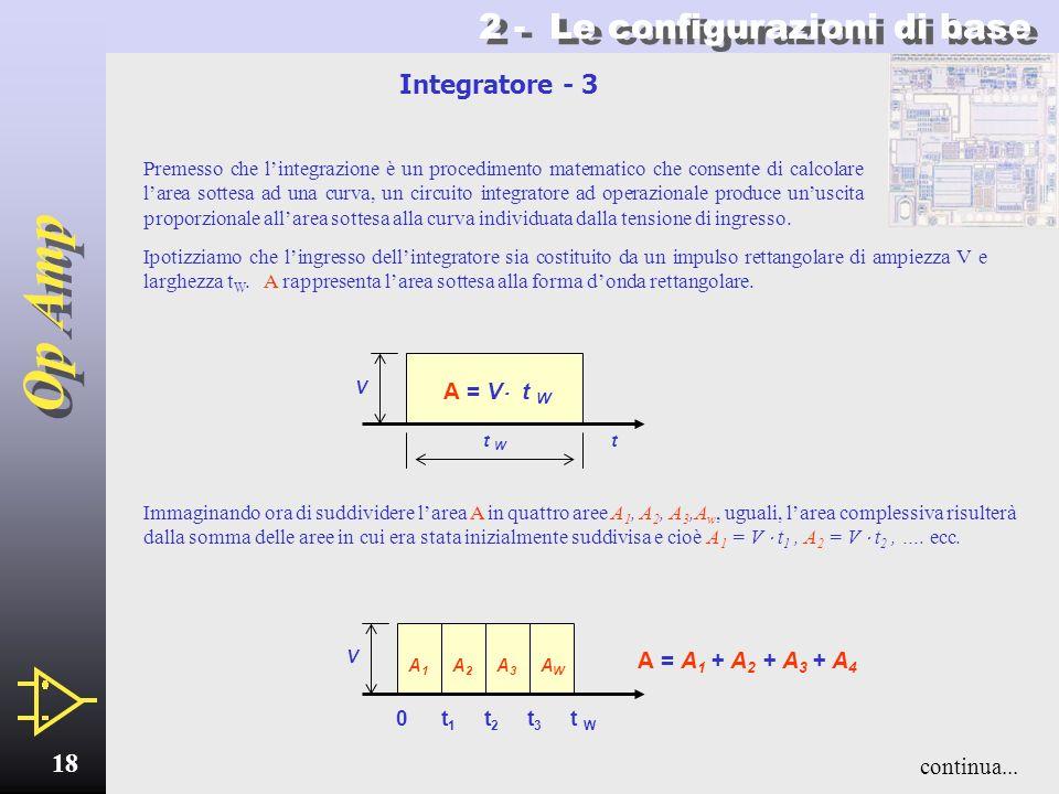 Op Amp 17 2 - Le configurazioni di base Integratore - 2 V out C R V in Da quanto detto si può dedurre che applicando allingresso dellintegratore un gr