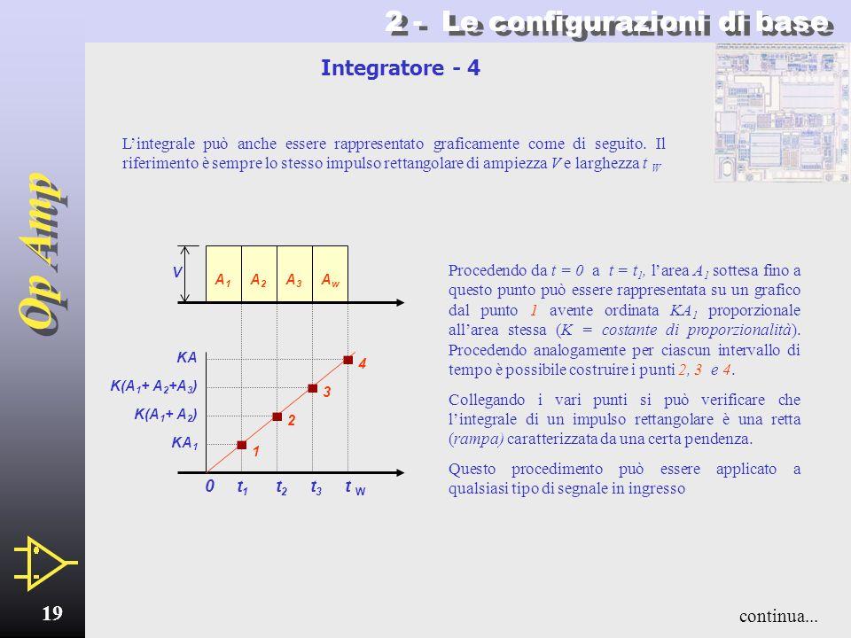 Op Amp 18 2 - Le configurazioni di base Integratore - 3 Premesso che lintegrazione è un procedimento matematico che consente di calcolare larea sottes