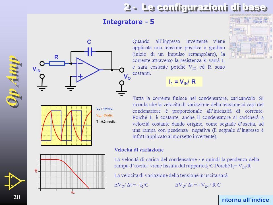 Op Amp 19 2 - Le configurazioni di base Integratore - 4 Lintegrale può anche essere rappresentato graficamente come di seguito. Il riferimento è sempr