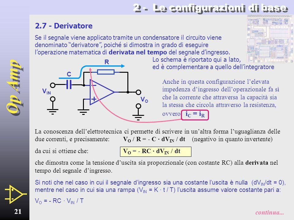 Op Amp 20 2 - Le configurazioni di base Integratore - 5 C R V IN VOVO V out : 5V/div. V in : 1V/div. T : 0.2ms/div. Hz dB Quando allingresso invertent