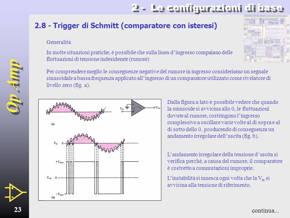 Op Amp 22 2 - Le configurazioni di base Derivatore - 2 ritorna allindice Vediamone una simulazione! Nel caso invece in cui il segnale dingresso sia di