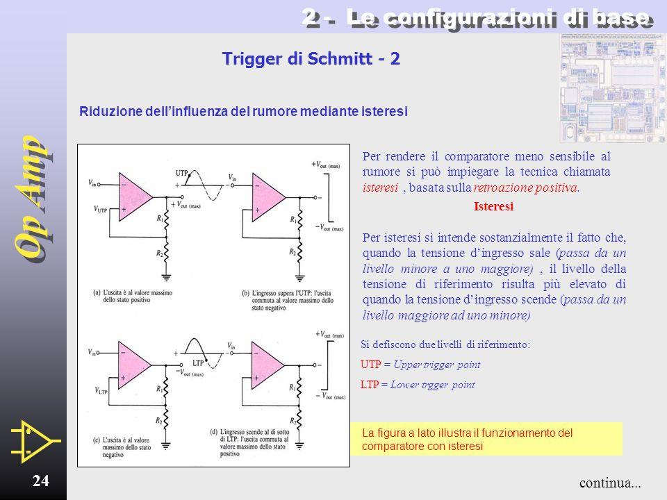 Op Amp 23 2 - Le configurazioni di base 2.8 - Trigger di Schmitt (comparatore con isteresi) Generalità In molte situazioni pratiche, è possibile che s