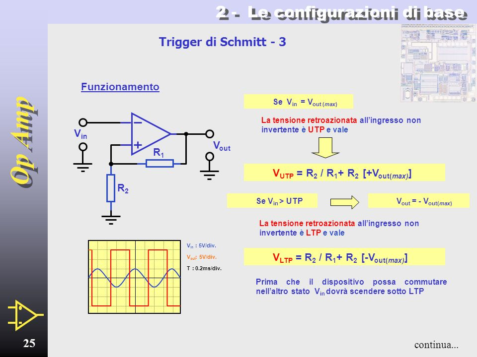 Op Amp 24 2 - Le configurazioni di base Trigger di Schmitt - 2 Riduzione dellinfluenza del rumore mediante isteresi Per rendere il comparatore meno se